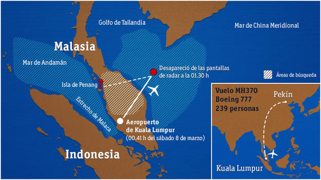 Avion-malayo-grafico