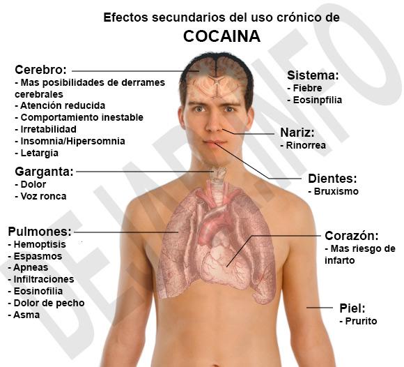 La metodología para a dejar fumar